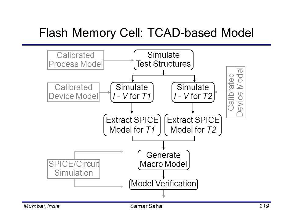 Mumbai, IndiaSamar Saha219 Flash Memory Cell: TCAD-based Model Calibrated Device Model Calibrated Process Model Extract SPICE Model for T1 Extract SPI