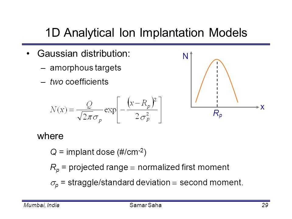 Mumbai, IndiaSamar Saha29 1D Analytical Ion Implantation Models Gaussian distribution: –amorphous targets –two coefficients where Q = implant dose (#/