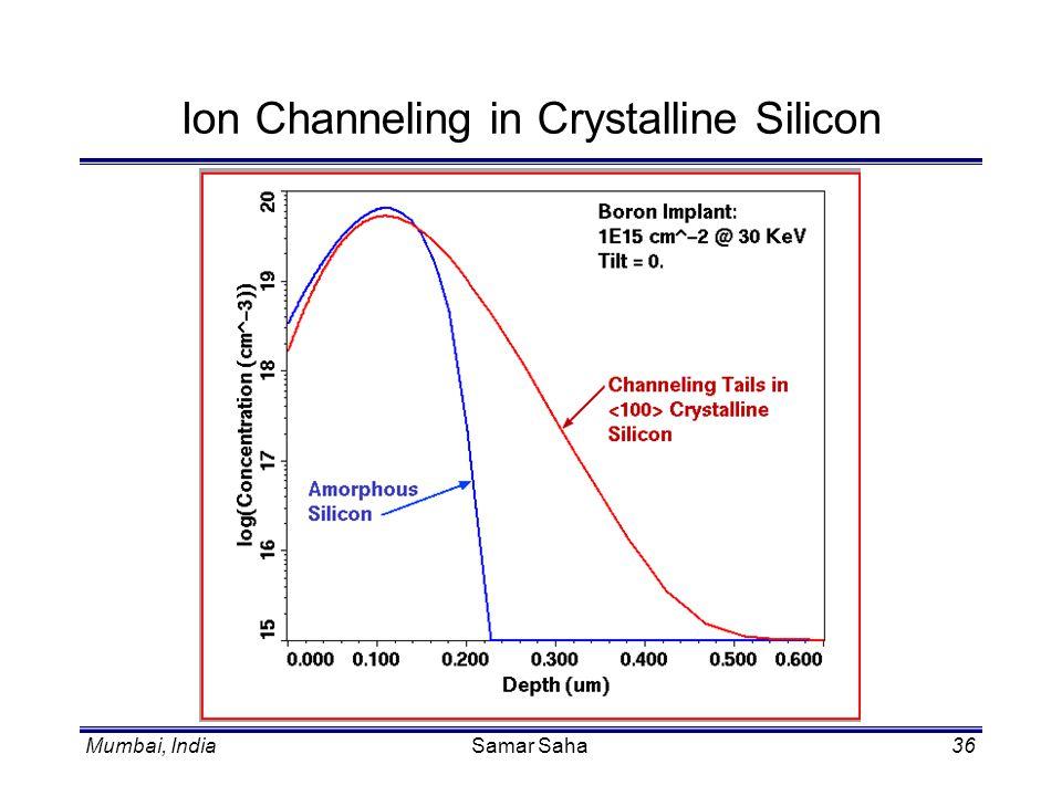 Mumbai, IndiaSamar Saha36 Ion Channeling in Crystalline Silicon