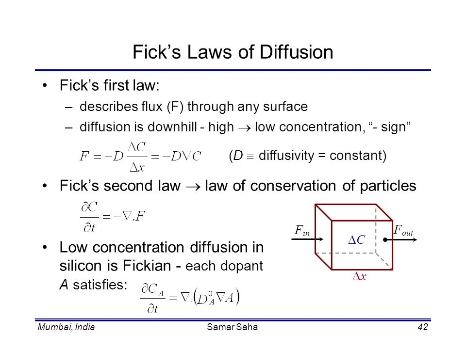 Mumbai, IndiaSamar Saha42 Ficks Laws of Diffusion Ficks first law: –describes flux (F) through any surface –diffusion is downhill - high low concentra
