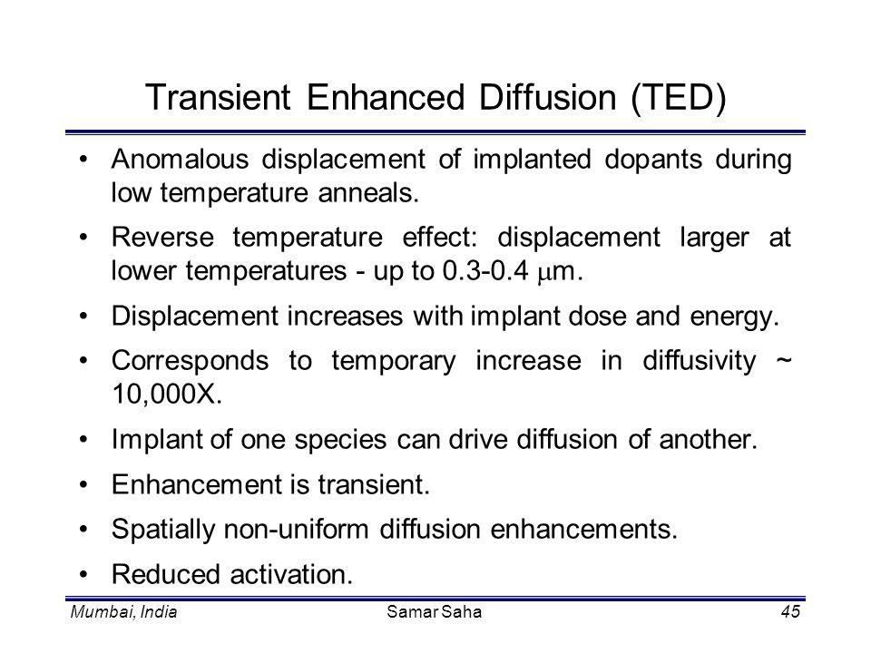 Mumbai, IndiaSamar Saha45 Transient Enhanced Diffusion (TED) Anomalous displacement of implanted dopants during low temperature anneals. Reverse tempe