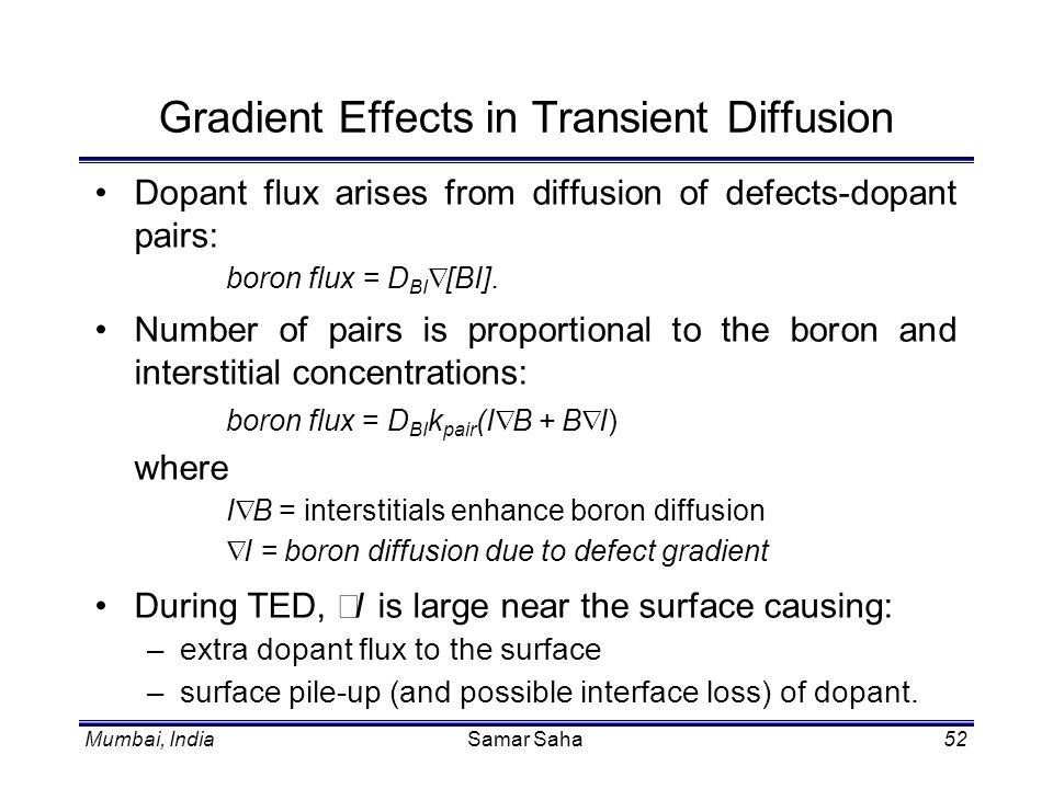 Mumbai, IndiaSamar Saha52 Gradient Effects in Transient Diffusion Dopant flux arises from diffusion of defects-dopant pairs: boron flux = D BI [BI]. N