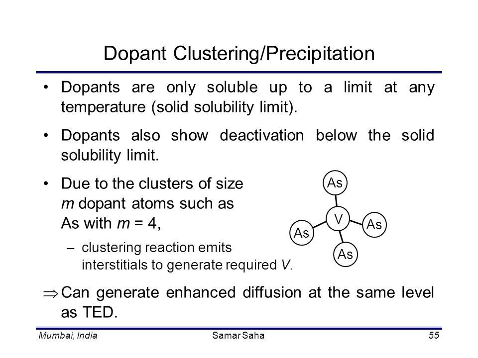 Mumbai, IndiaSamar Saha55 Dopant Clustering/Precipitation Dopants are only soluble up to a limit at any temperature (solid solubility limit). Dopants