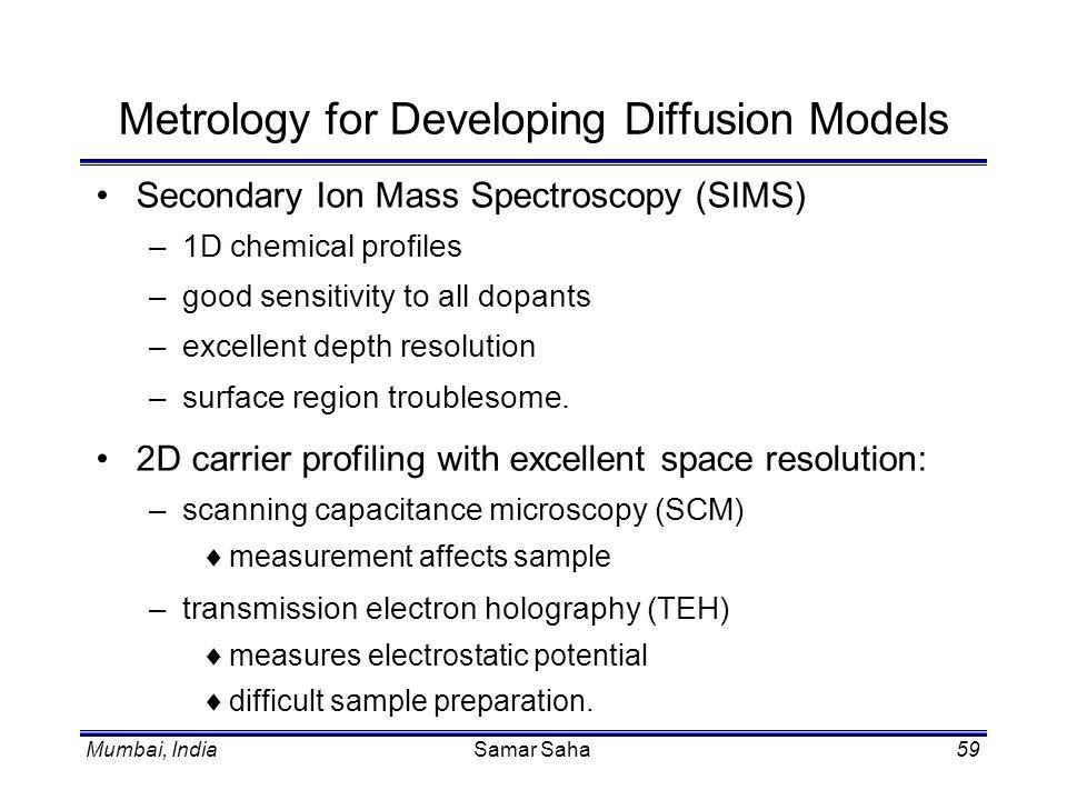 Mumbai, IndiaSamar Saha59 Metrology for Developing Diffusion Models Secondary Ion Mass Spectroscopy (SIMS) –1D chemical profiles –good sensitivity to