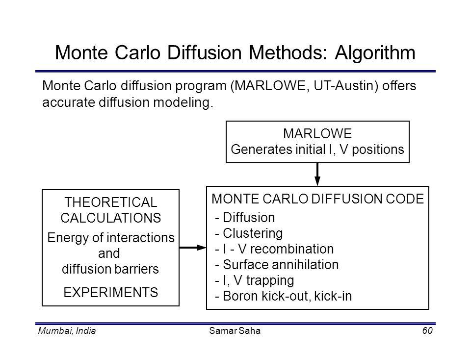 Mumbai, IndiaSamar Saha60 Monte Carlo Diffusion Methods: Algorithm Monte Carlo diffusion program (MARLOWE, UT-Austin) offers accurate diffusion modeli