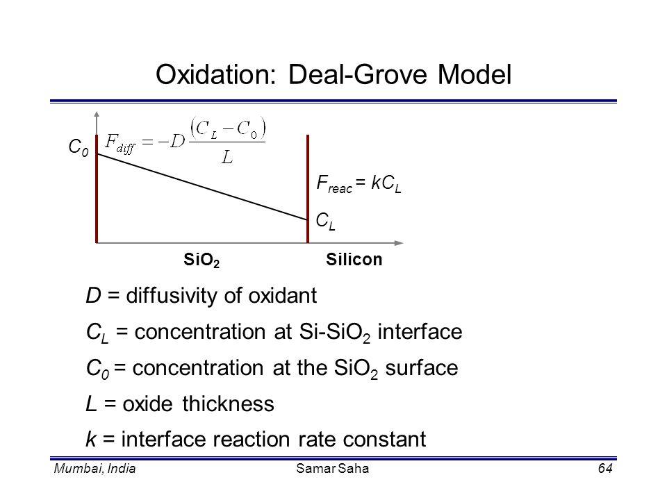 Mumbai, IndiaSamar Saha64 Oxidation: Deal-Grove Model C0C0 CLCL SiliconSiO 2 F reac = kC L D = diffusivity of oxidant C L = concentration at Si-SiO 2