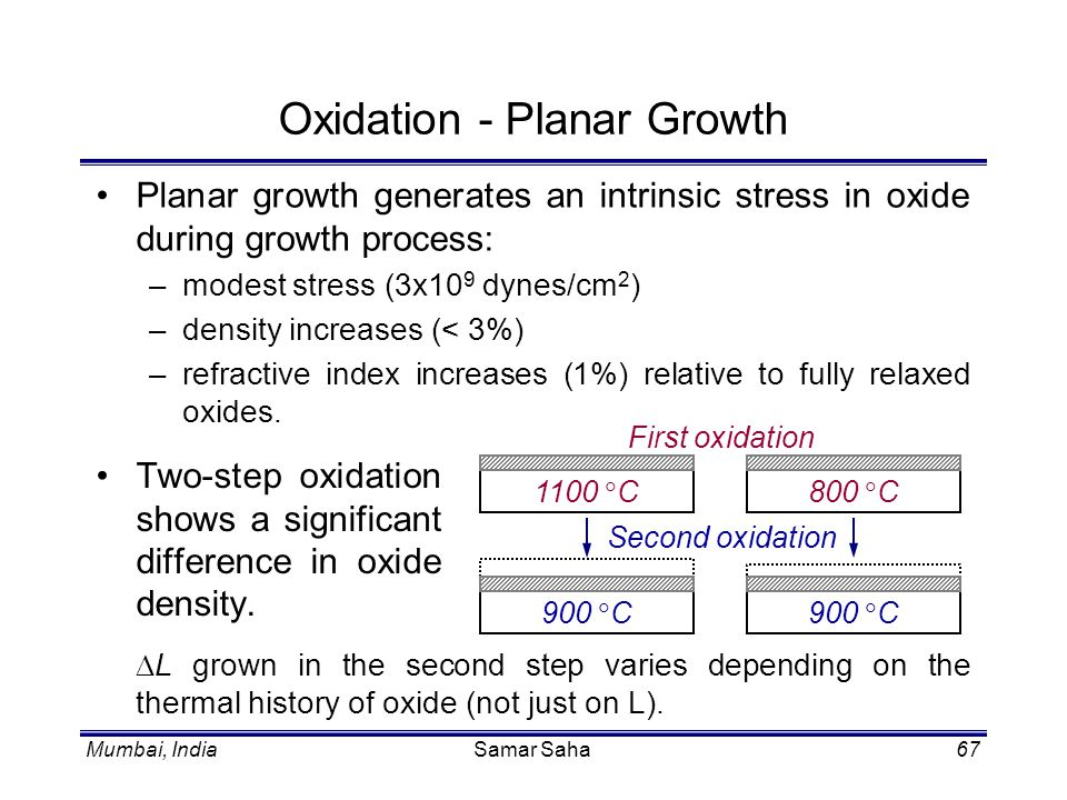 Mumbai, IndiaSamar Saha67 Oxidation - Planar Growth Two-step oxidation shows a significant difference in oxide density. Planar growth generates an int