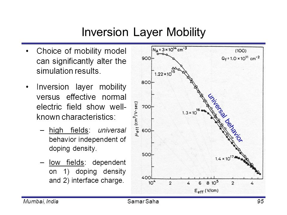 Mumbai, IndiaSamar Saha95 Inversion Layer Mobility Choice of mobility model can significantly alter the simulation results. Inversion layer mobility v