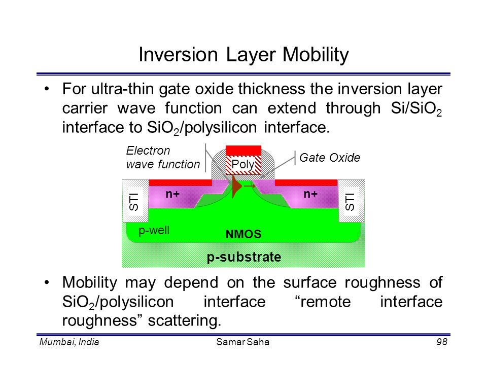 Mumbai, IndiaSamar Saha98 Inversion Layer Mobility For ultra-thin gate oxide thickness the inversion layer carrier wave function can extend through Si