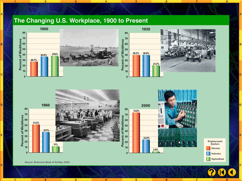 Maps and Charts Contents Map Acid Rain Chart The Changing U.S. Workplace, 1900 to Present Click on a hyperlink to view the corresponding slide.