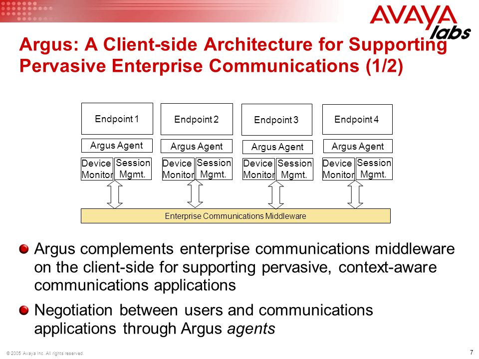 7 © 2005 Avaya Inc. All rights reserved.
