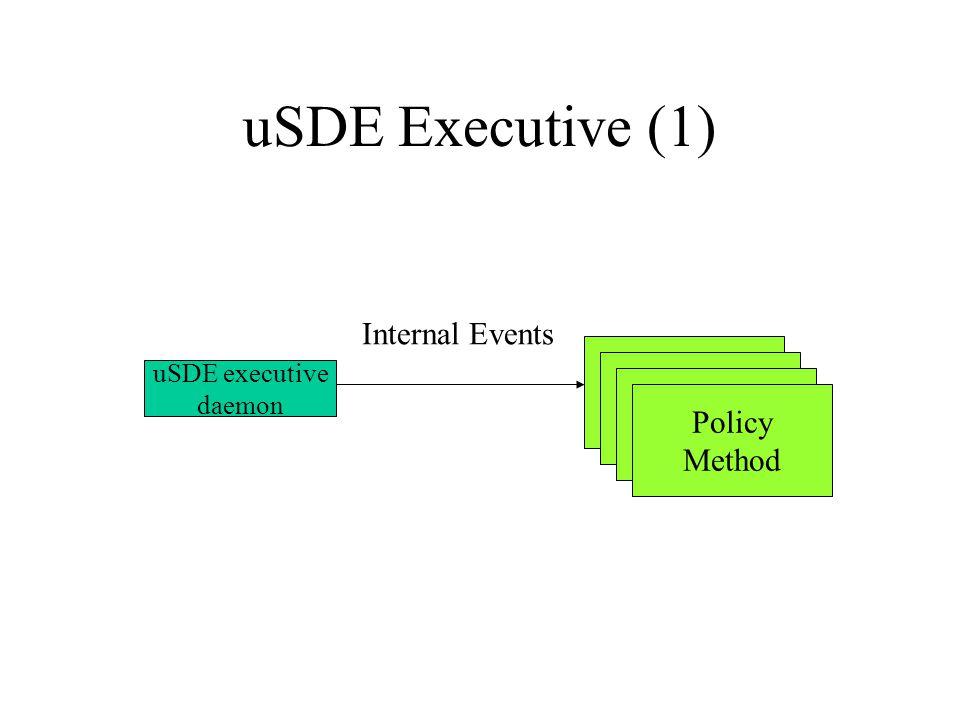 uSDE Executive (1) uSDE executive daemon Policy Method Policy Method Policy Method Policy Method Internal Events