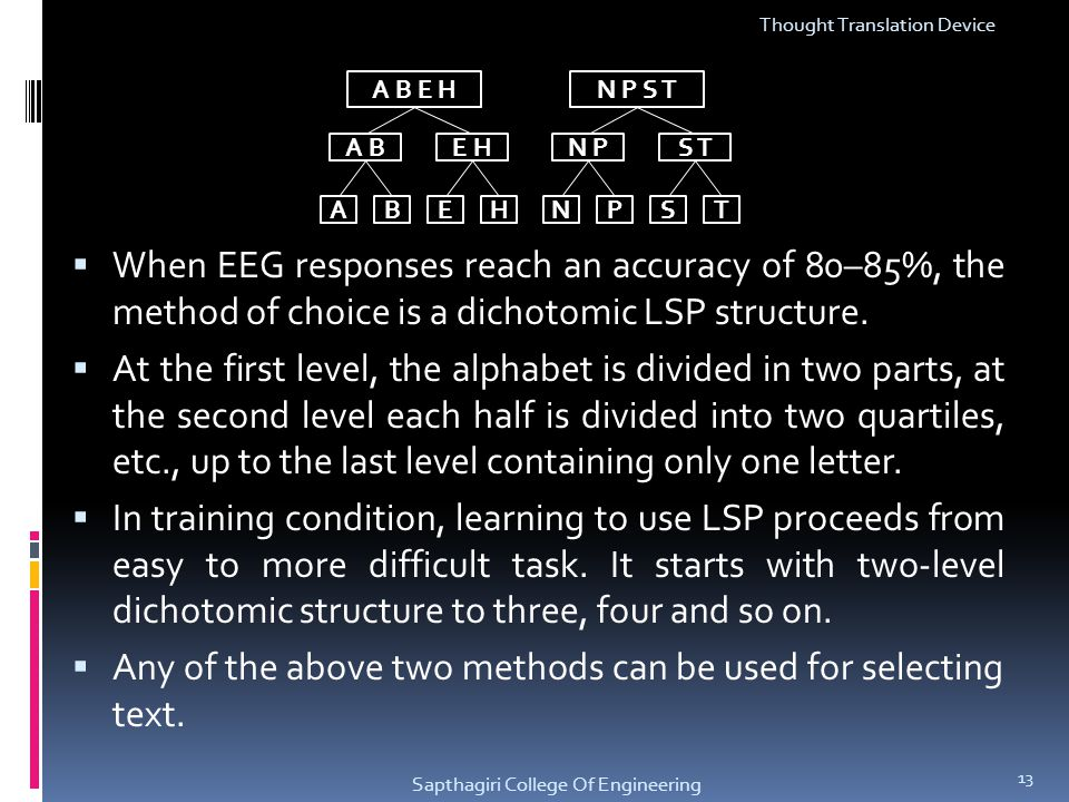 When EEG responses reach an accuracy of 80–85%, the method of choice is a dichotomic LSP structure. At the first level, the alphabet is divided in two