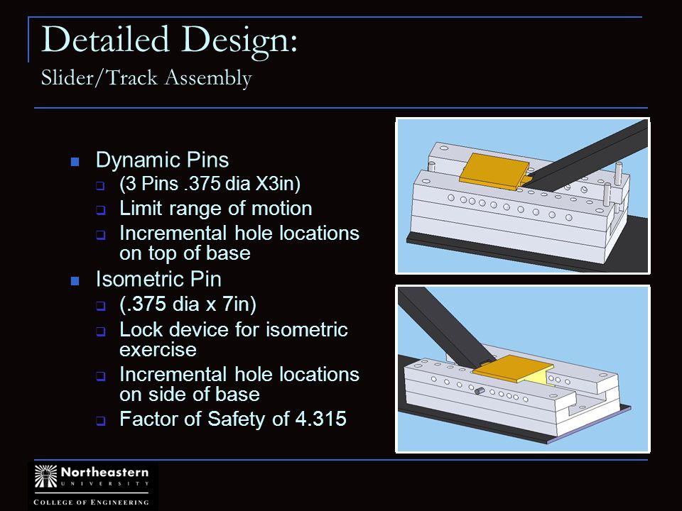 Detailed Design: Slider/Track Assembly Dynamic Pins (3 Pins.375 dia X3in) Limit range of motion Incremental hole locations on top of base Isometric Pin (.375 dia x 7in) Lock device for isometric exercise Incremental hole locations on side of base Factor of Safety of 4.315