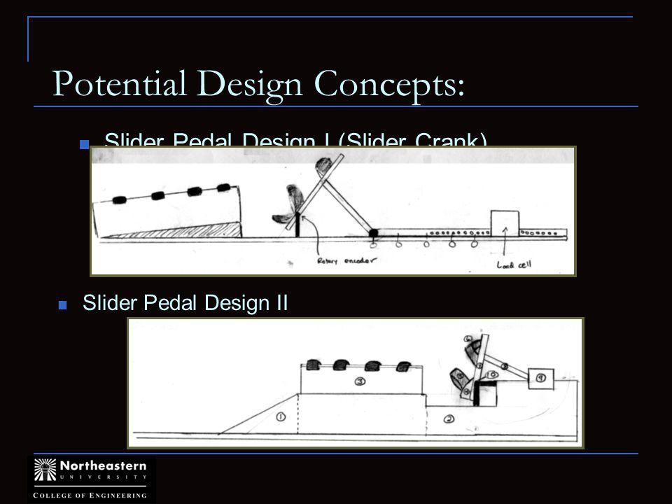 Potential Design Concepts: Slider Pedal Design I (Slider Crank) Slider Pedal Design II