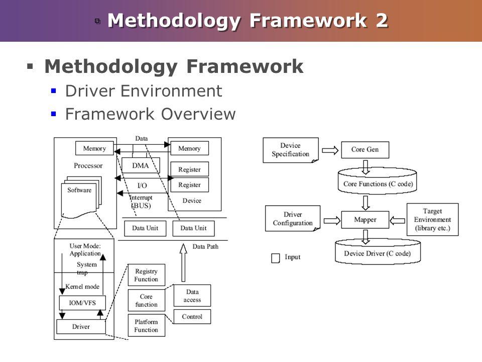 Methodology Framework 2 Methodology Framework Driver Environment Framework Overview