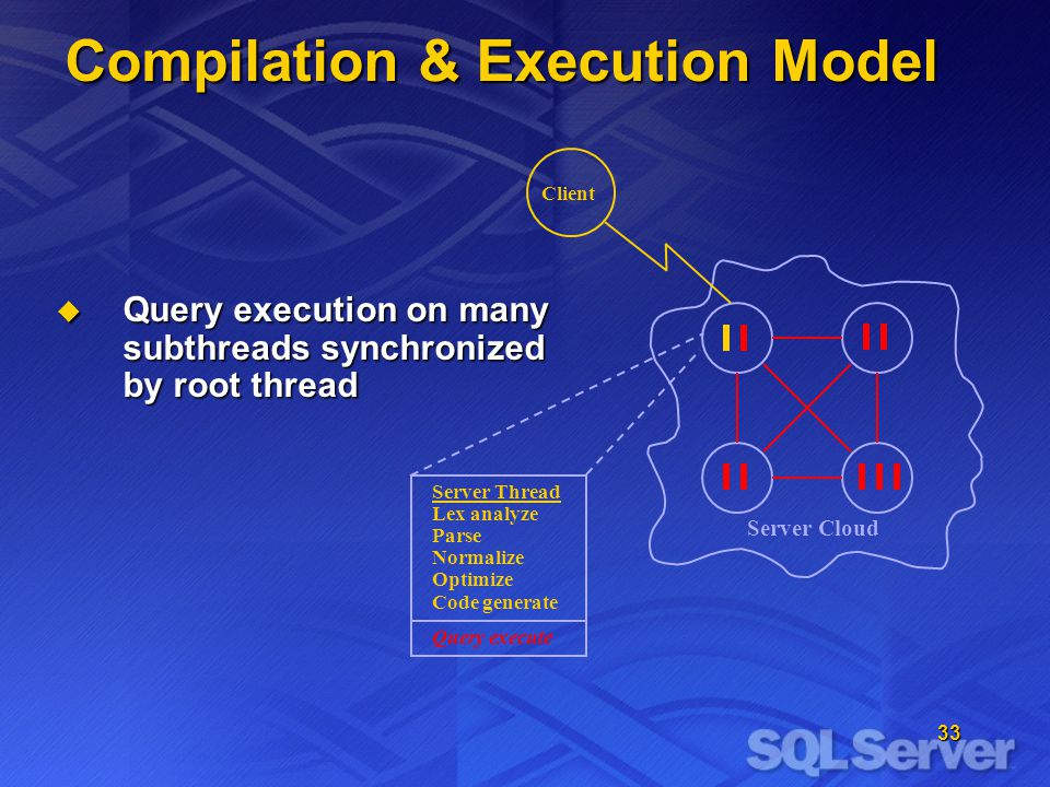 33 Client Compilation & Execution Model Server Cloud Server Thread Lex analyze Parse Normalize Optimize Code generate Query execute Query execution on many subthreads synchronized by root thread Query execution on many subthreads synchronized by root thread