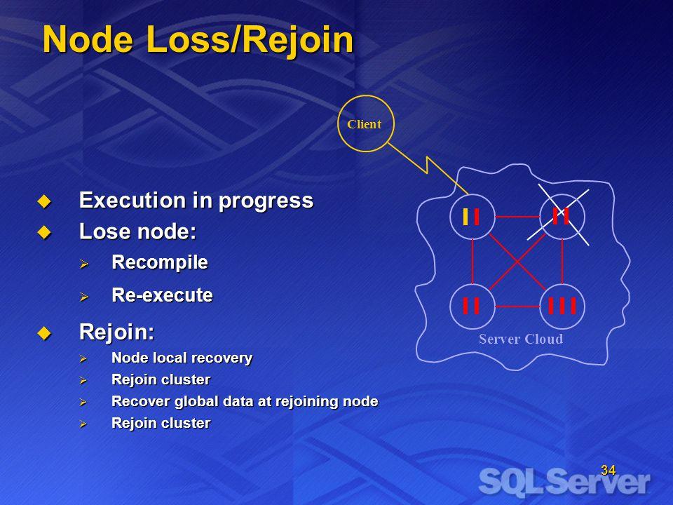 34 Lose node: Lose node: Recompile Recompile Re-execute Re-execute Client Node Loss/Rejoin Server Cloud Execution in progress Execution in progress Rejoin: Rejoin: Node local recovery Node local recovery Rejoin cluster Rejoin cluster Recover global data at rejoining node Recover global data at rejoining node Rejoin cluster Rejoin cluster
