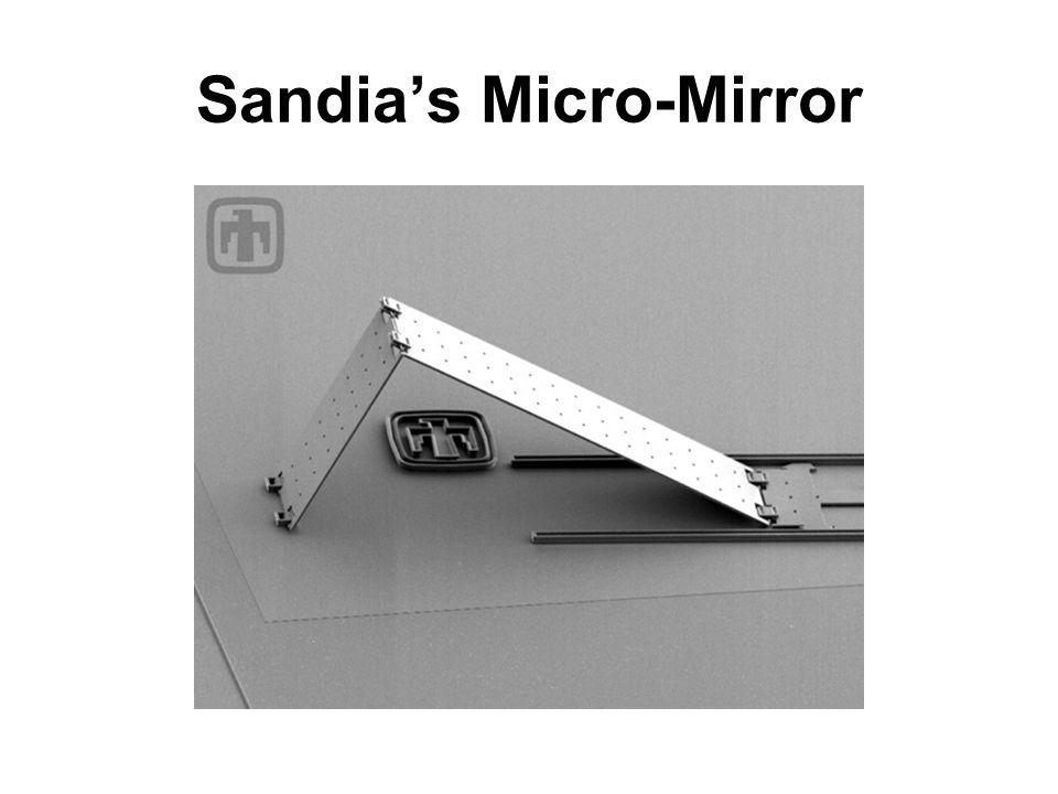 Sandias Micro-Mirror