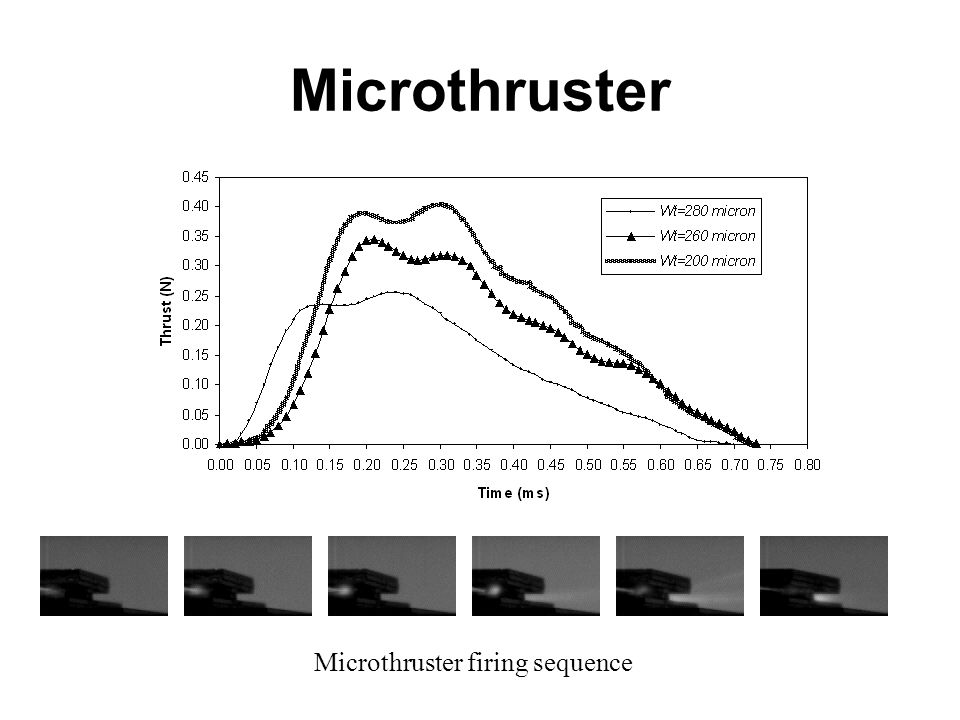Microthruster Microthruster firing sequence