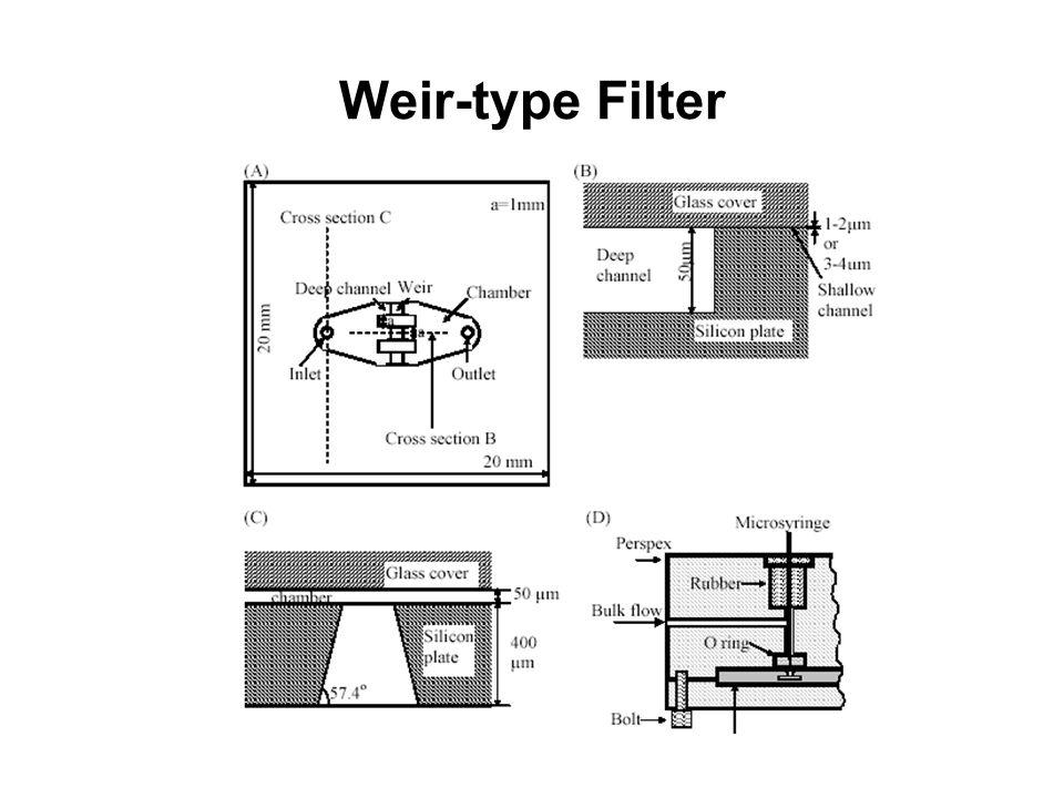 Weir-type Filter 50µm