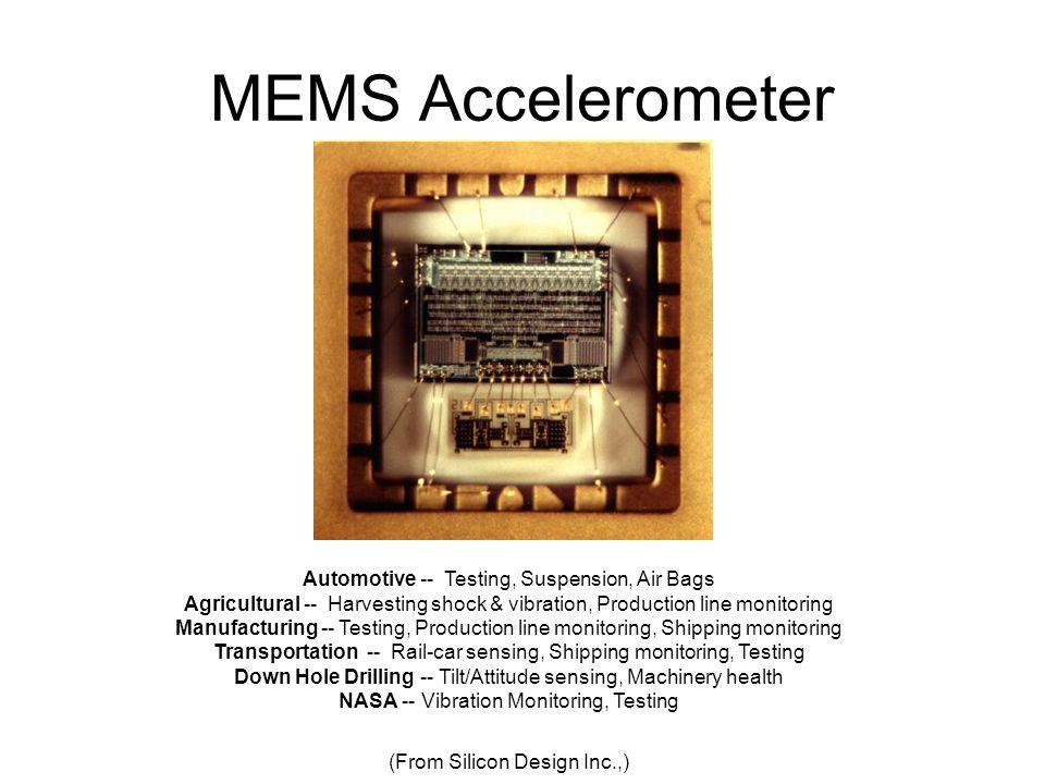 MEMS Accelerometer Automotive -- Testing, Suspension, Air Bags Agricultural -- Harvesting shock & vibration, Production line monitoring Manufacturing