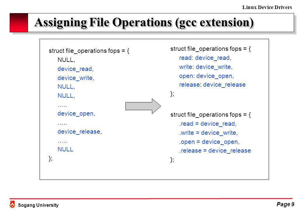 Sogang University Linux Device Drivers Page 9 Assigning File Operations (gcc extension) Assigning File Operations (gcc extension) struct file_operations fops = { read: device_read, write: device_write, open: device_open, release: device_release }; struct file_operations fops = { NULL, device_read, device_write, NULL, …..