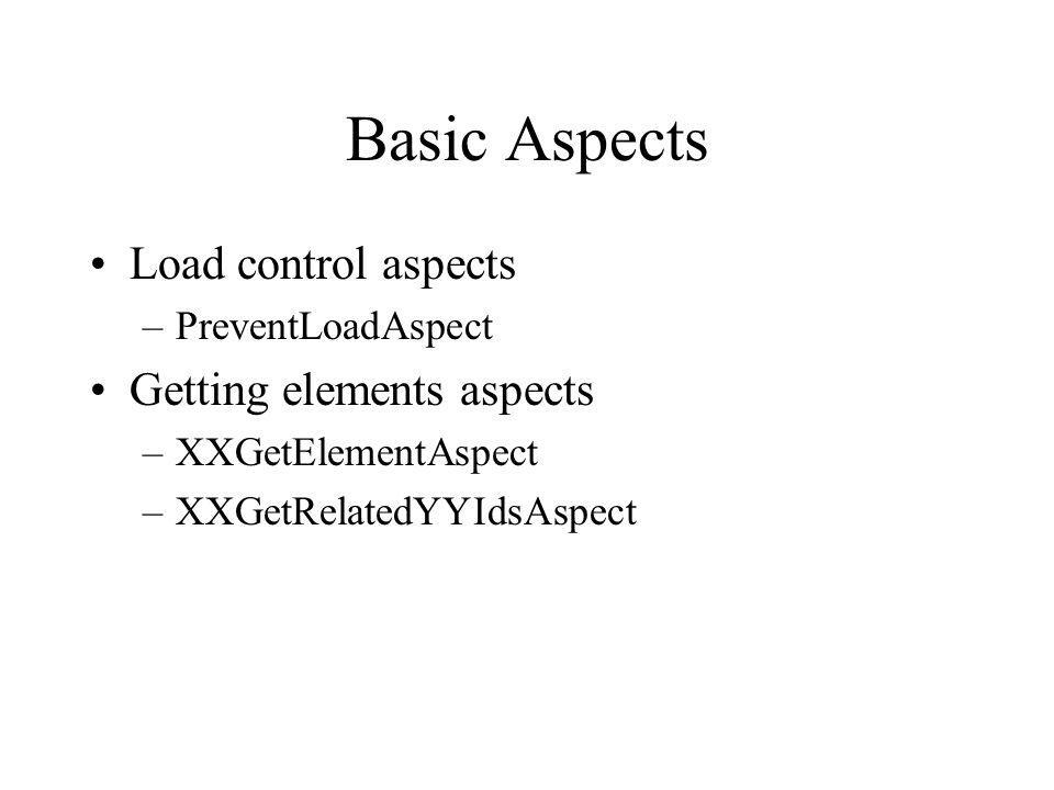 Basic Aspects Load control aspects –PreventLoadAspect Getting elements aspects –XXGetElementAspect –XXGetRelatedYYIdsAspect
