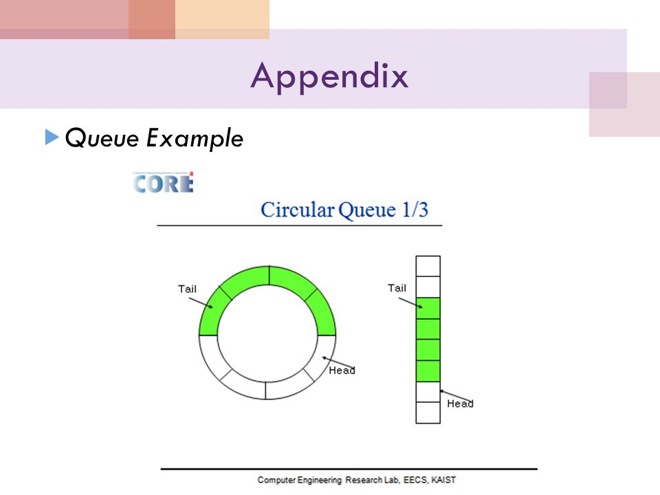 Appendix Queue Example