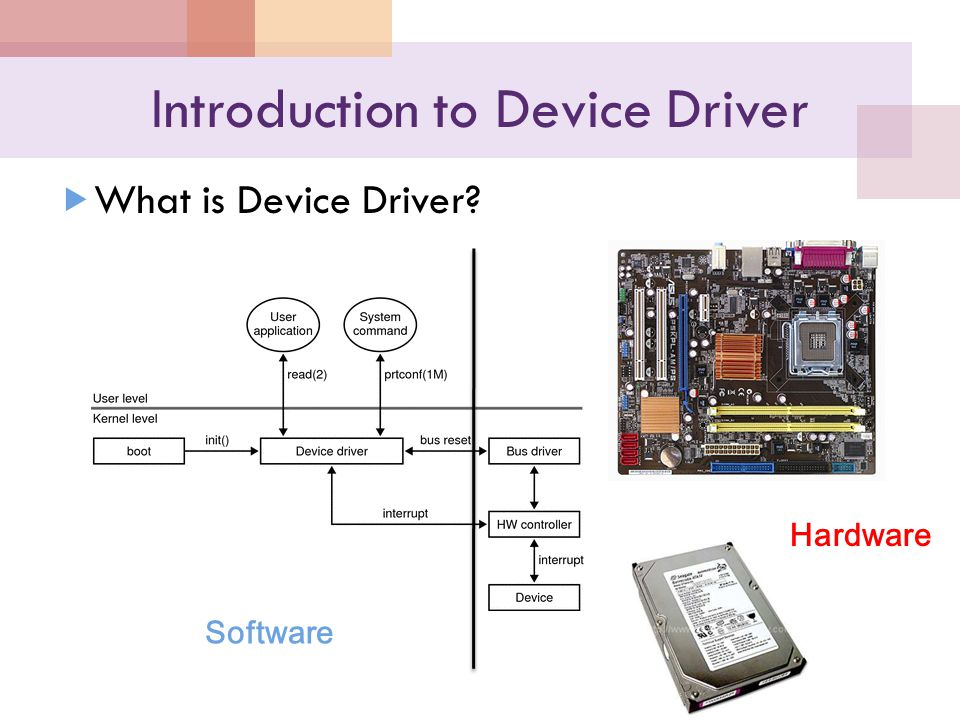 Introduction to Device Driver What is Device Driver Software Hardware