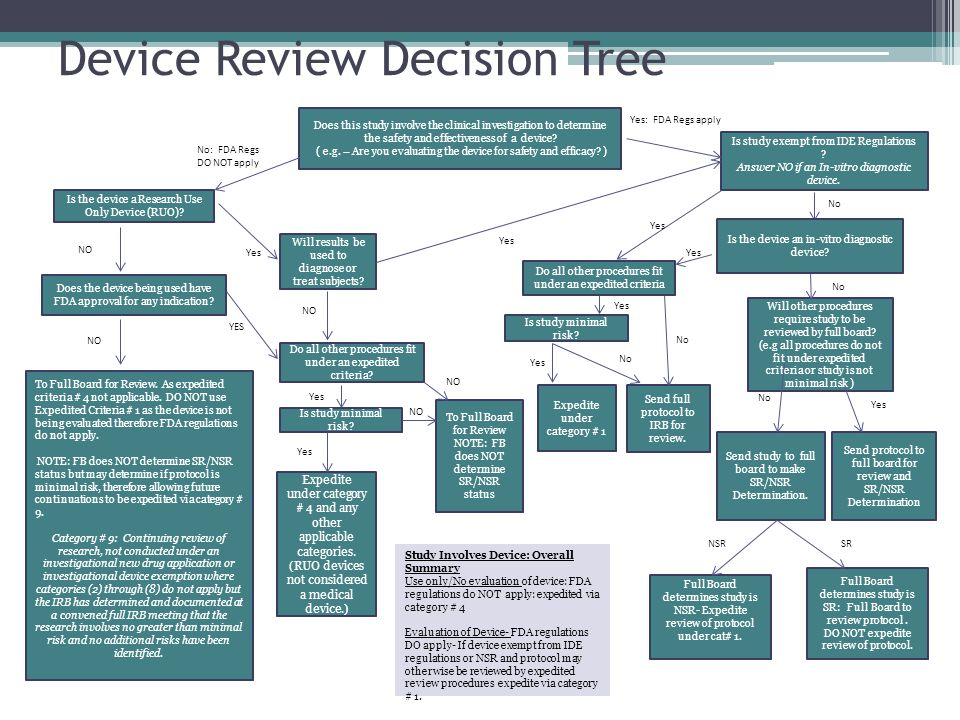 Device Review Decision Tree Does this study involve the clinical investigation to determine the safety and effectiveness of a device.