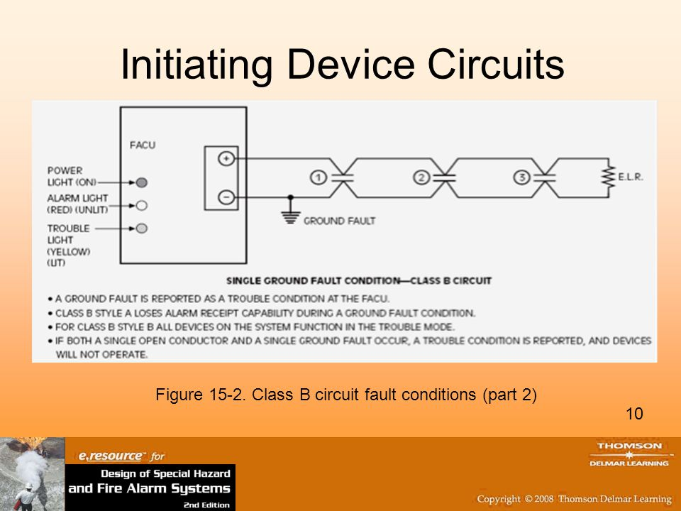 10 Initiating Device Circuits Figure 15-2. Class B circuit fault conditions (part 2) 10
