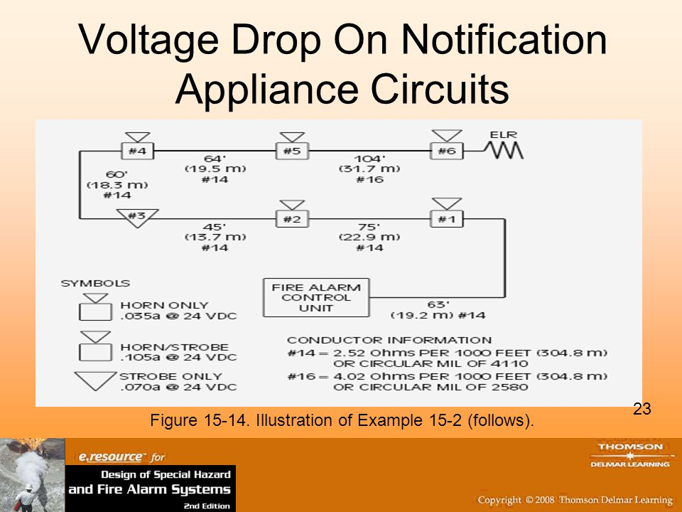 23 Voltage Drop On Notification Appliance Circuits Figure 15-14.