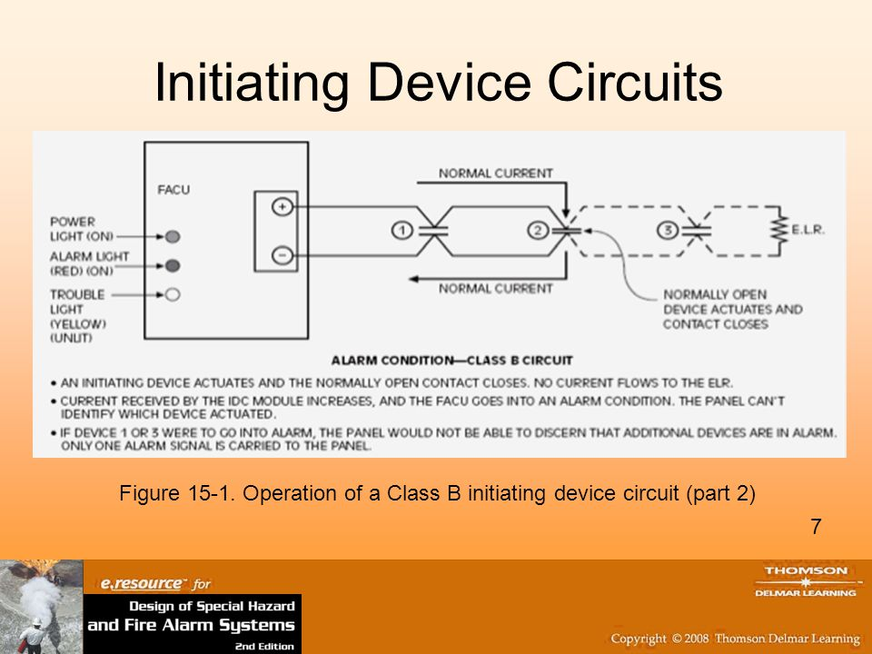 7 Initiating Device Circuits Figure 15-1.