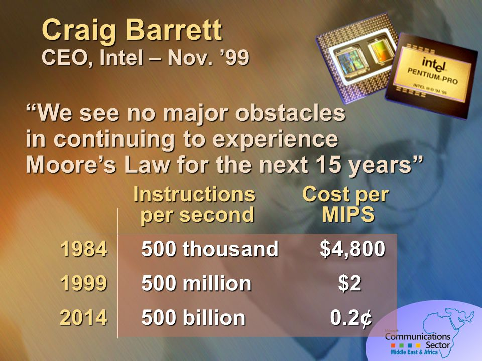 Craig Barrett CEO, Intel – Nov. 99 We see no major obstacles in continuing to experience Moores Law for the next 15 years Instructions per second Cost