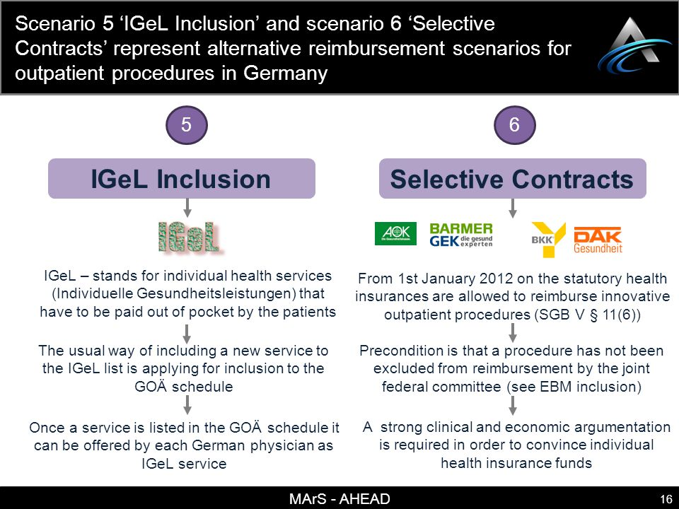 MArS - AHEAD 16 Scenario 5 IGeL Inclusion and scenario 6 Selective Contracts represent alternative reimbursement scenarios for outpatient procedures in Germany IGeL Inclusion IGeL – stands for individual health services (Individuelle Gesundheitsleistungen) that have to be paid out of pocket by the patients 5 The usual way of including a new service to the IGeL list is applying for inclusion to the GOÄ schedule Once a service is listed in the GOÄ schedule it can be offered by each German physician as IGeL service Selective Contracts Precondition is that a procedure has not been excluded from reimbursement by the joint federal committee (see EBM inclusion) From 1st January 2012 on the statutory health insurances are allowed to reimburse innovative outpatient procedures (SGB V § 11(6)) A strong clinical and economic argumentation is required in order to convince individual health insurance funds 6