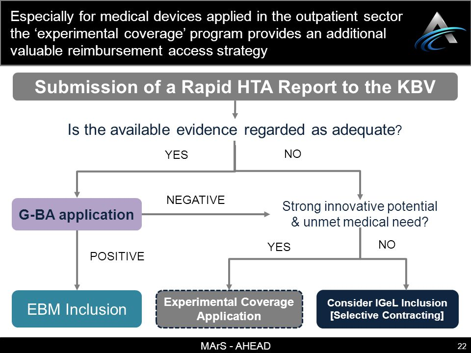 MArS - AHEAD 22 Especially for medical devices applied in the outpatient sector the experimental coverage program provides an additional valuable reimbursement access strategy Submission of a Rapid HTA Report to the KBV YES G-BA application Is the available evidence regarded as adequate .