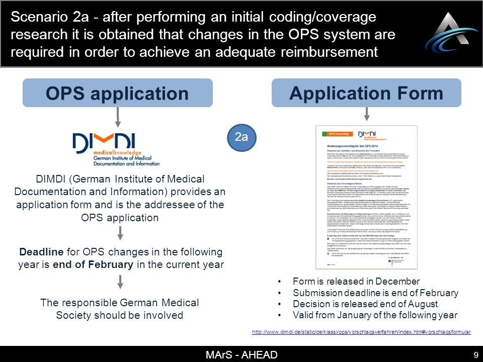 MArS - AHEAD 10 Scenario 2b - after performing an initial coding/coverage research it is obtained that changes in the DRG system are required in order to achieve adequate reimbursement 2b DRG application Deadline for DRG changes in the following year is end of February in the current year InEK (Institute for the Hospital Remuneration System) provides an application form and is the addressee for DRG applications The responsible German Medical Society should be involved Application Form Form is released end of November Submission Deadline is end of February Decision is released end of August Valid from January of the following year http://www.gdrg.de/cms/G-DRG-Vorschlagsverfahren