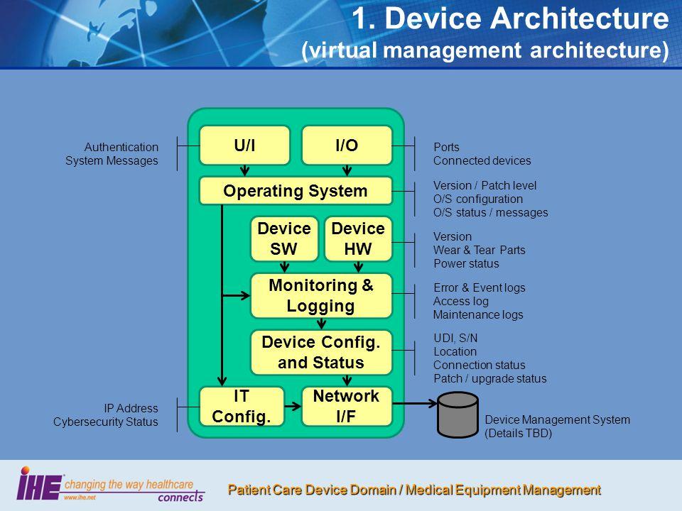 Patient Care Device Domain / Medical Equipment Management 1.