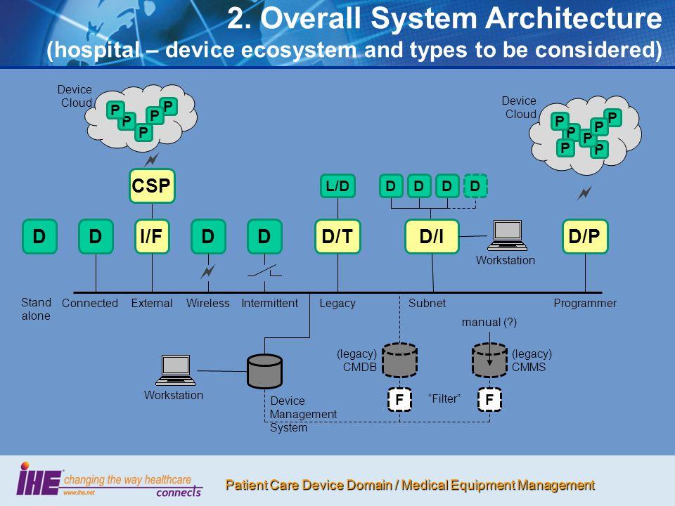 Patient Care Device Domain / Medical Equipment Management 2.