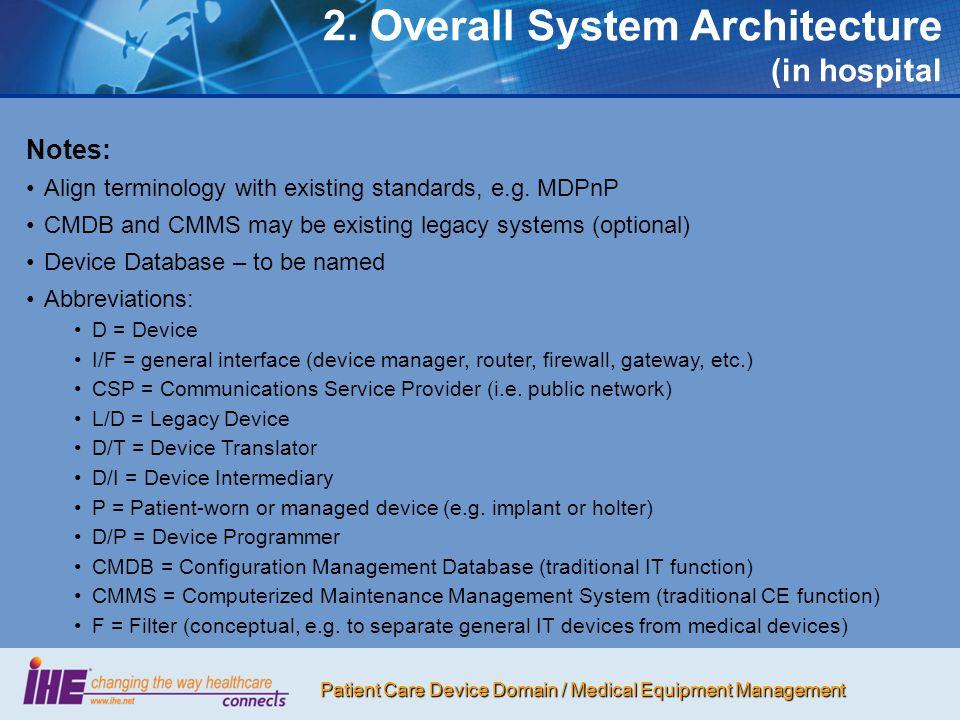 Patient Care Device Domain / Medical Equipment Management 3.