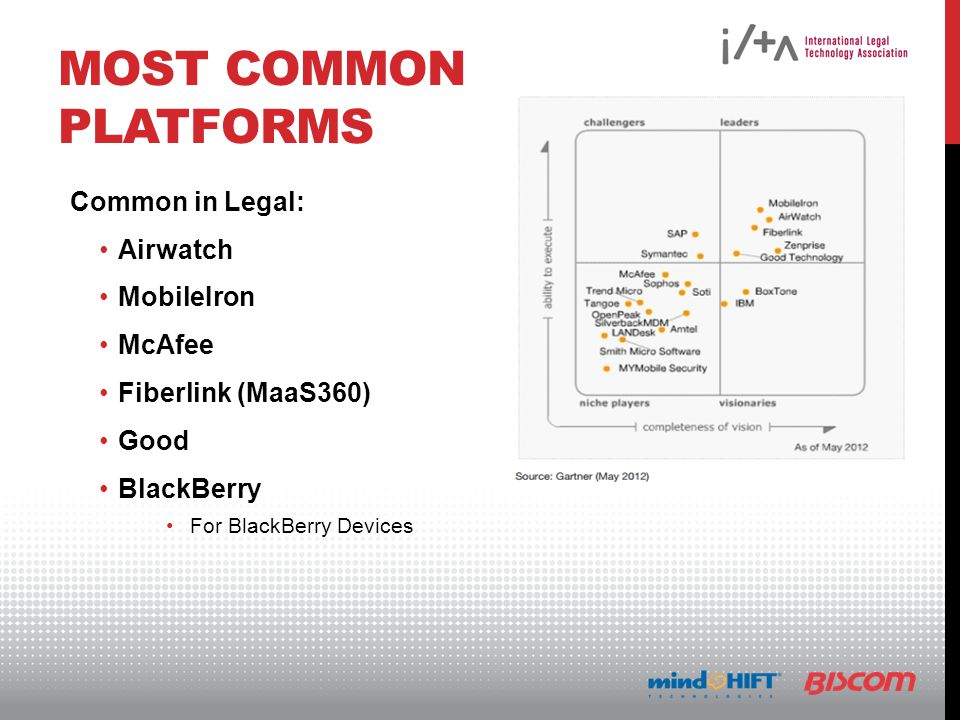 MOST COMMON PLATFORMS Common in Legal: Airwatch MobileIron McAfee Fiberlink (MaaS360) Good BlackBerry For BlackBerry Devices
