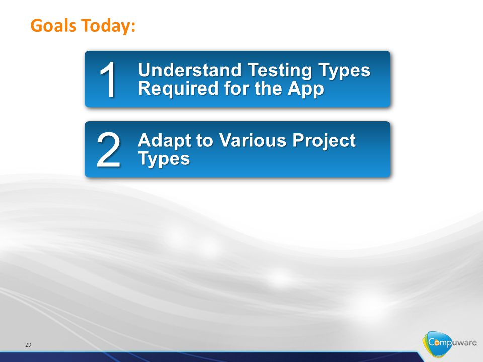 Goals Today: 29 Understand Testing Types Required for the App 1 Adapt to Various Project Types 2