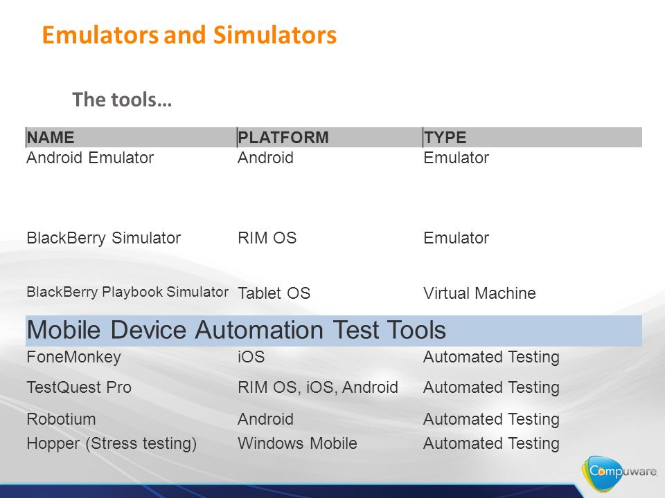 Emulators and Simulators The tools… NAMEPLATFORMTYPE Android EmulatorAndroidEmulator BlackBerry SimulatorRIM OSEmulator BlackBerry Playbook Simulator Tablet OSVirtual Machine Mobile Device Automation Test Tools FoneMonkeyiOSAutomated Testing TestQuest ProRIM OS, iOS, AndroidAutomated Testing RobotiumAndroidAutomated Testing Hopper (Stress testing)Windows MobileAutomated Testing