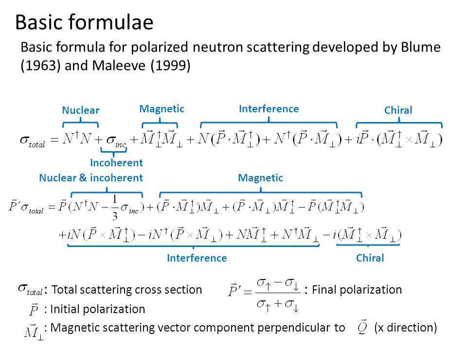 From formula to experiment - Example MnWO4 - Pure coherent, magnetic scattering Want to measure the magnetic and chiral scattering term
