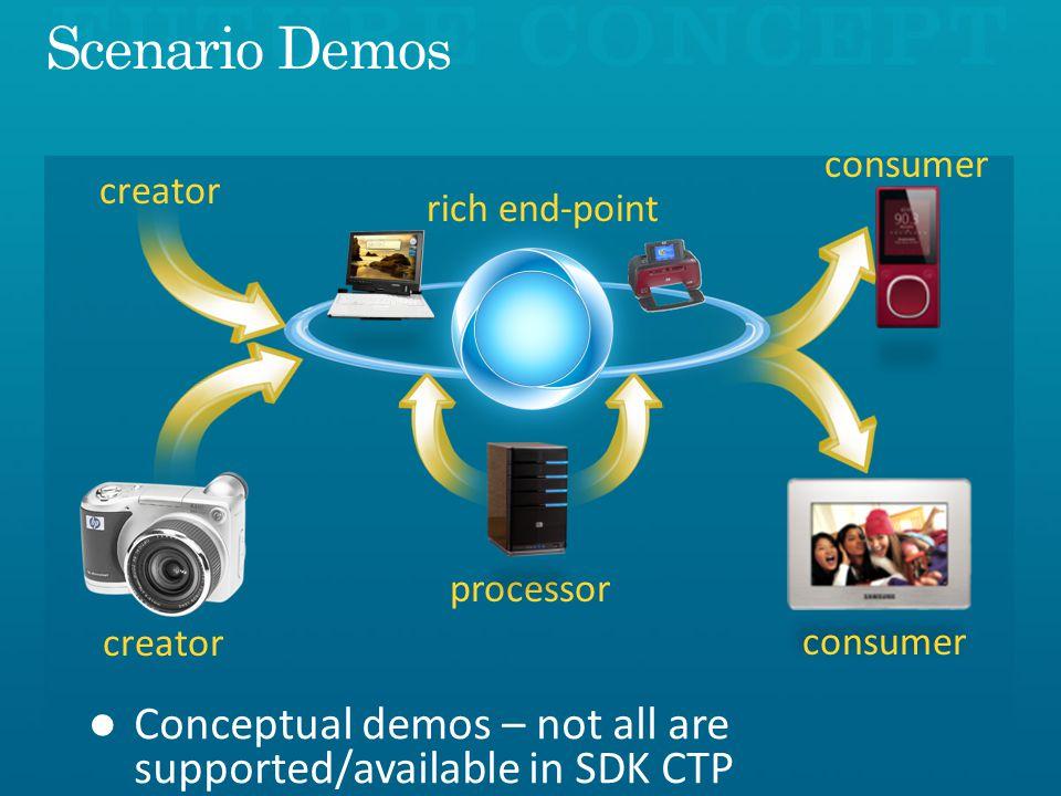 creator consumer processor consumer rich end-point