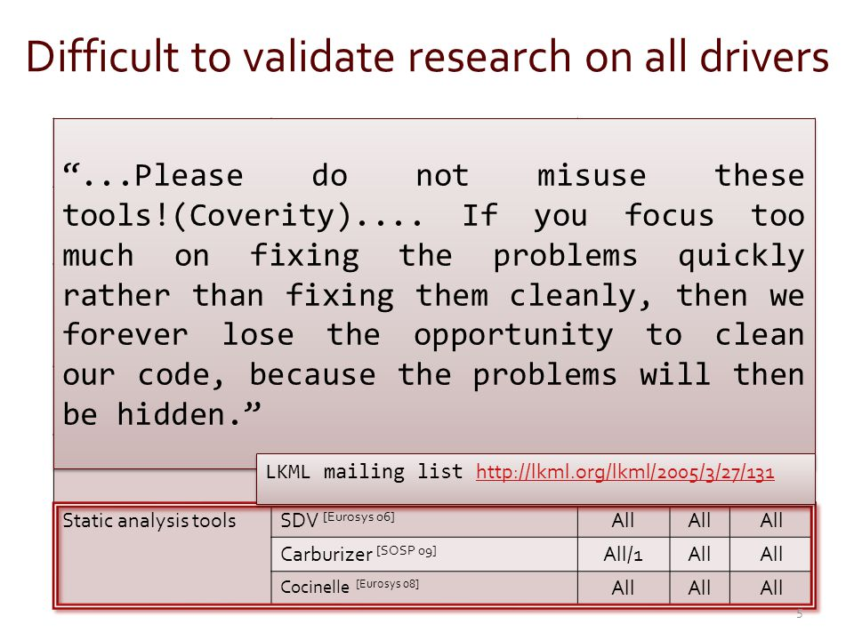 Outline Methodology Driver code characteristics Driver interactions Driver redundancy 36