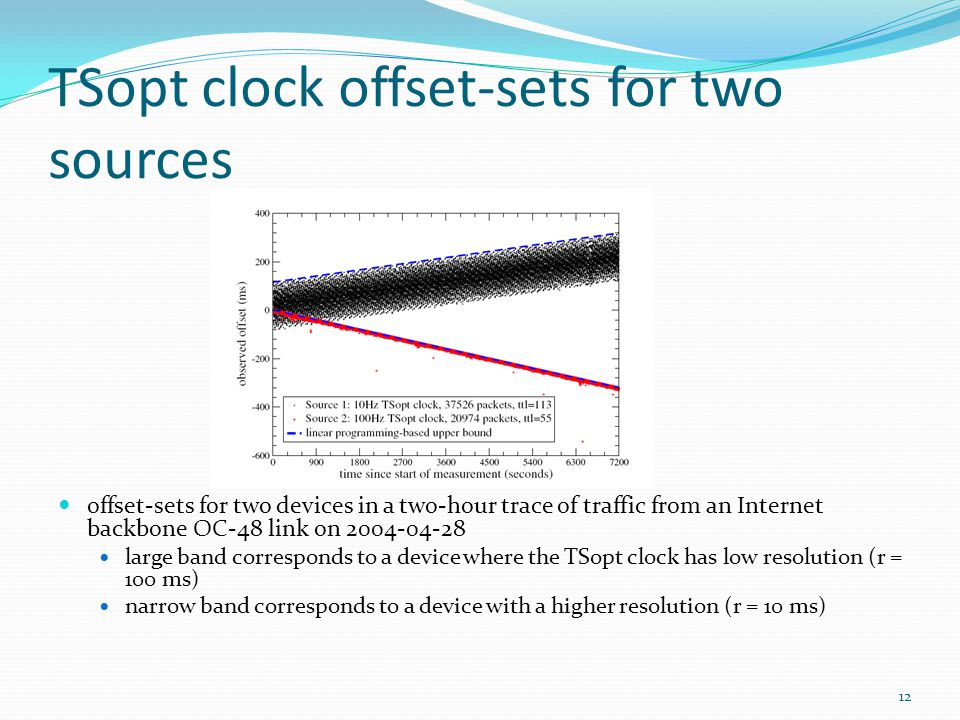TSopt clock offset-sets for two sources offset-sets for two devices in a two-hour trace of traffic from an Internet backbone OC-48 link on 2004-04-28 large band corresponds to a device where the TSopt clock has low resolution (r = 100 ms) narrow band corresponds to a device with a higher resolution (r = 10 ms) 12
