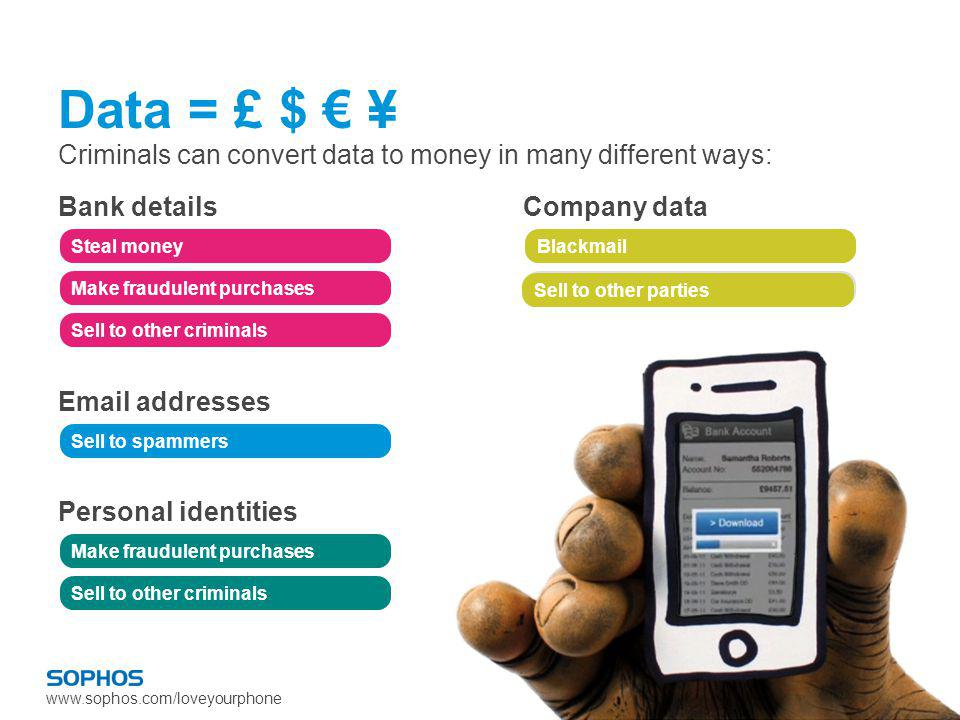 www.sophos.com/loveyourphone Data = £ $ ¥ Criminals can convert data to money in many different ways: Bank details Steal money Make fraudulent purchas