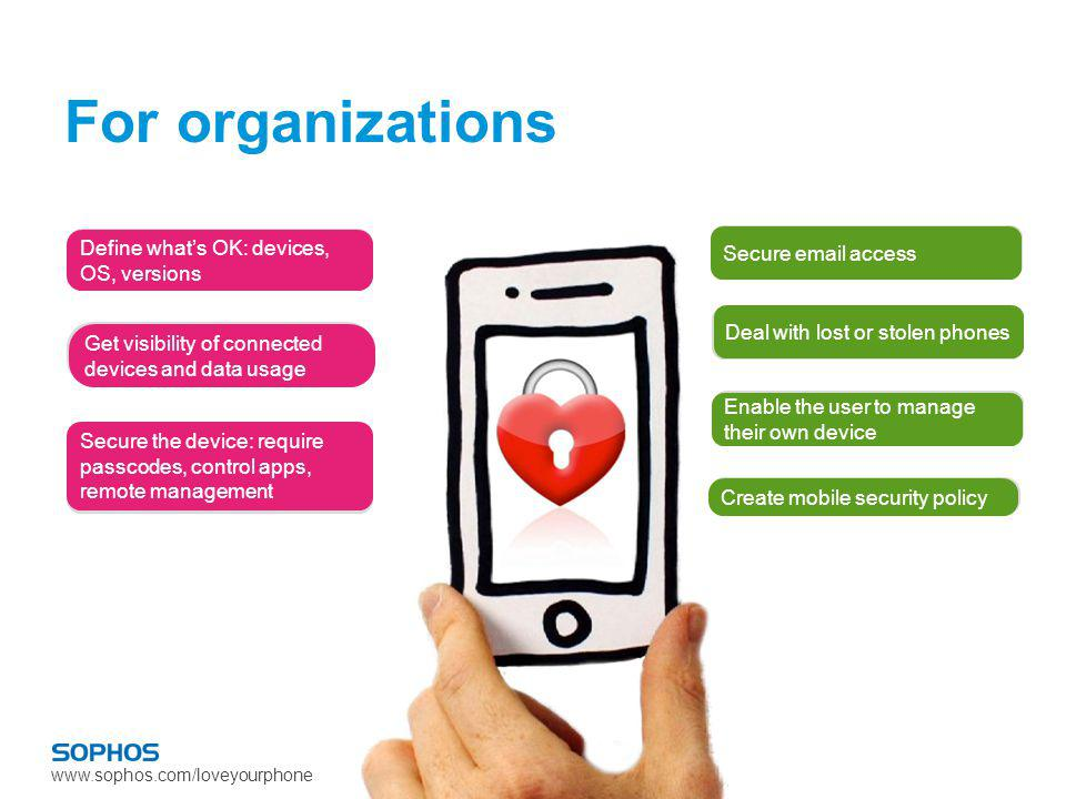 www.sophos.com/loveyourphone For organizations Define whats OK: devices, OS, versions Get visibility of connected devices and data usage Secure the de